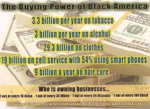 AfricanAmericanBuyingPower
